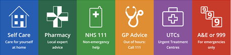 use the right NHS service banner